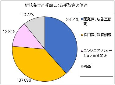 genetec-ipo-shito