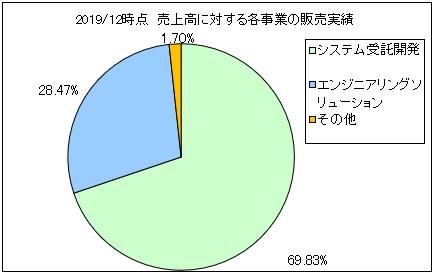 genetec-uriageuchiwake2