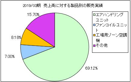 kimurakouki-uriageuchiwake