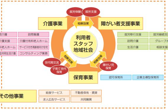 living-platform-jigyou