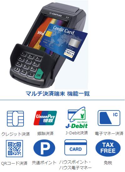 gmofinancialgate-tanmatsu