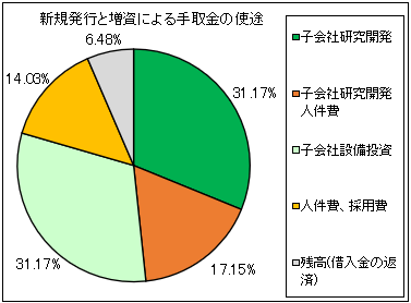 matsuya-rd-ipo-shito