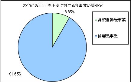 matsuya-rd-uriageuchiwake2