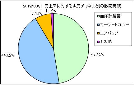 matsuya-rd-uriageuchiwake3