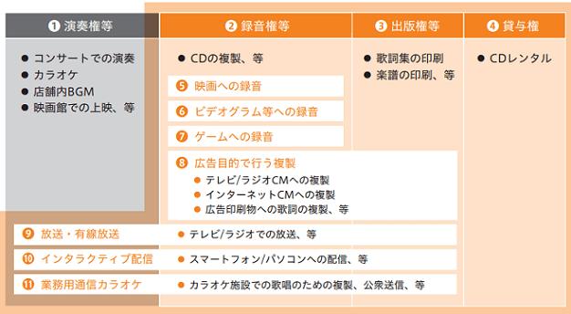 nextone-chosakuken