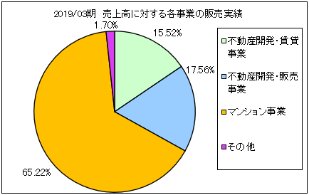 yamaichi-est-uriageuchiwake
