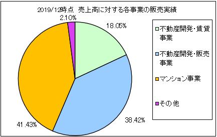 yamaichi-est-uriageuchiwake2