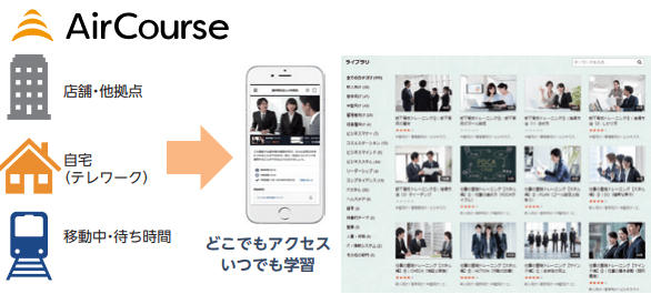 kiyo-learning-aircourse