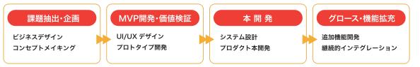 sun-asterisk-jigyou