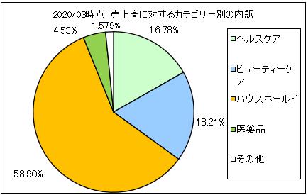 graphico-uriageuchiwake2