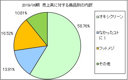 graphico-uriageuchiwake3