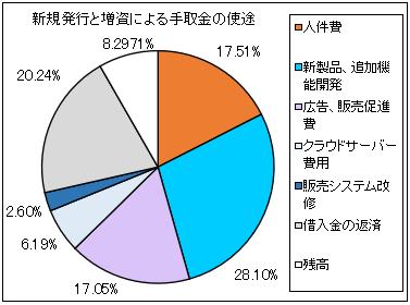 rakumo-ipo-shito