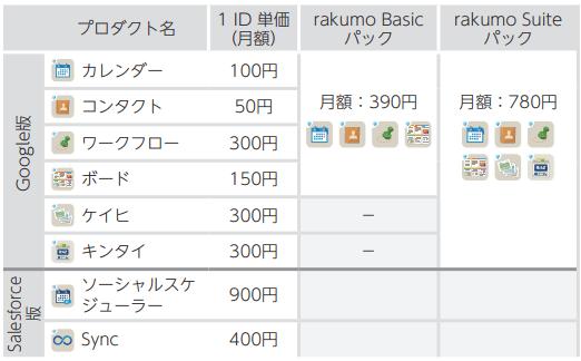 rakumo-ryoukin