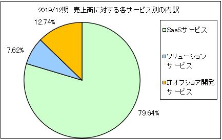 rakumo-uriageuchiwake
