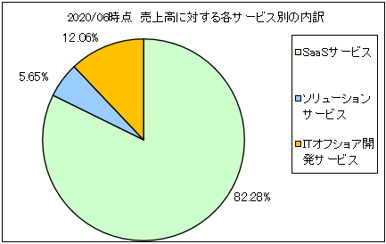 rakumo-uriageuchiwake2