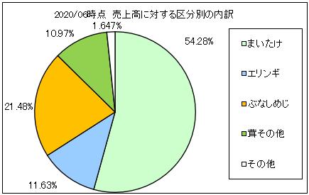 yukigunimaitake-uriageuchiwake2