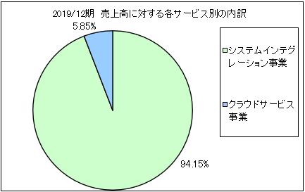axis-uriageuchiwake