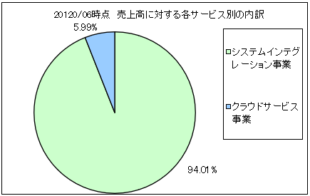 axis-uriageuchiwake2