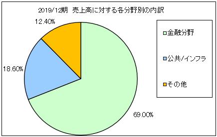 axis-uriageuchiwake3