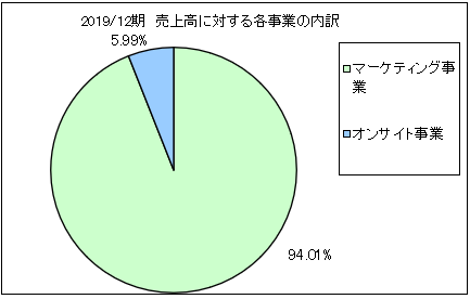 dmix-uriageuchiwake