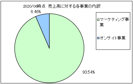dmix-uriageuchiwake2