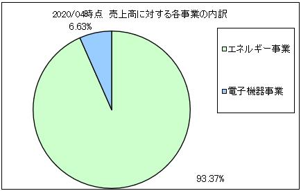 earth-infinity-uriageuchiwake2