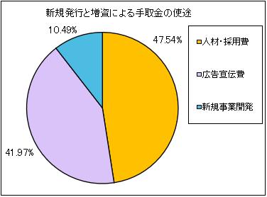 karadanote-ipo-shito