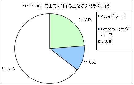 kioxia-hd-torihikiaite