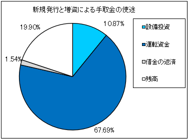nittsusystem-ipo-shito