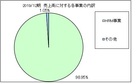 nittsusystem-uriageuchiwake