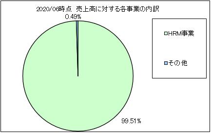 nittsusystem-uriageuchiwake2