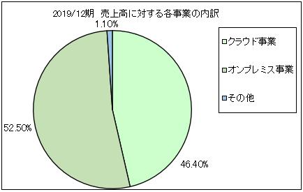 nittsusystem-uriageuchiwake3