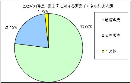 premier-antiaging-uriageuchiwake2