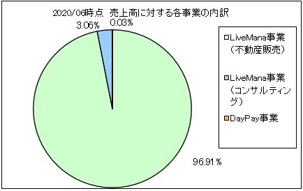 tasuki-uriageuchiwake2