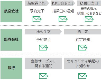 arara-mail