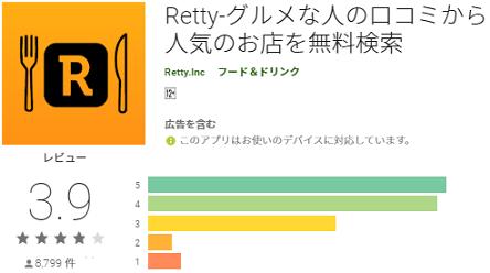 retty-google-play