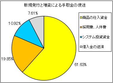 itsumo-ipo-shito