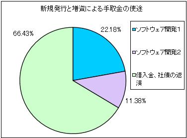 kakko-ipo-shito
