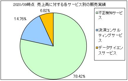 kakko-uriageuchiwake2