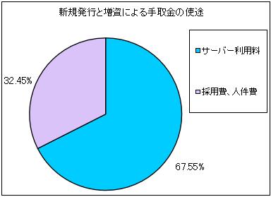 pureido-ipo-shito