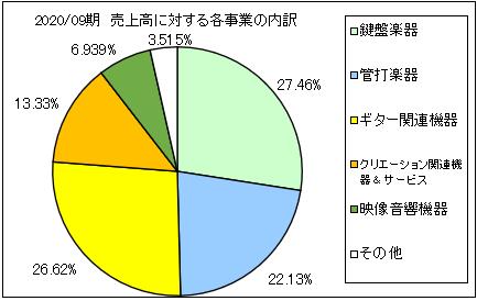 roland-uriageuchiwake2