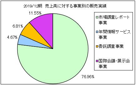 global-info-uriageuchiwake