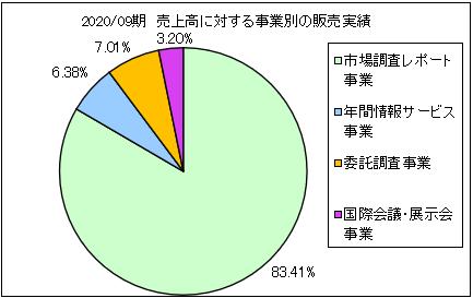 global-info-uriageuchiwake2