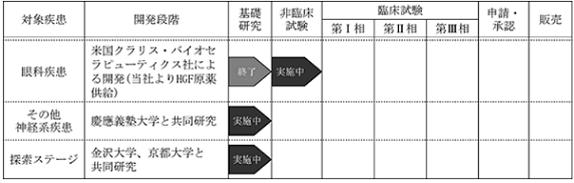 kuringurufa-ma-kaihatsu2