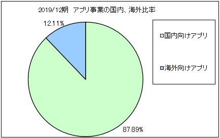 tokyo-tsushin-apuriuchiwake