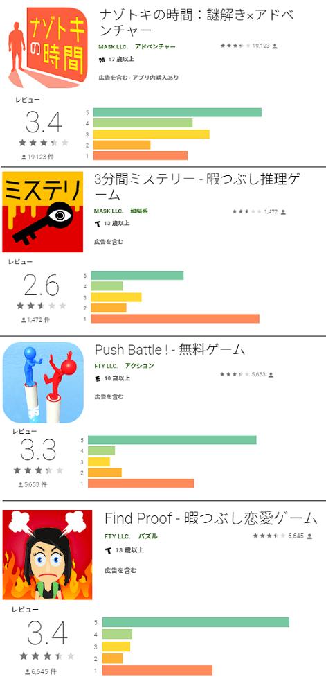 tokyo-tsushin-game-googleplay