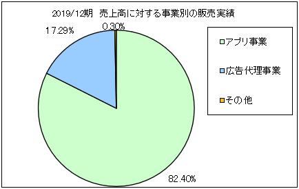 tokyo-tsushin-uriageuchiwake