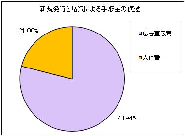 yapuri-ipo-shito