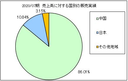 akushi-jia-uriageuchiwake