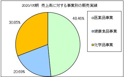 murokemikaru-uriageuchiwake